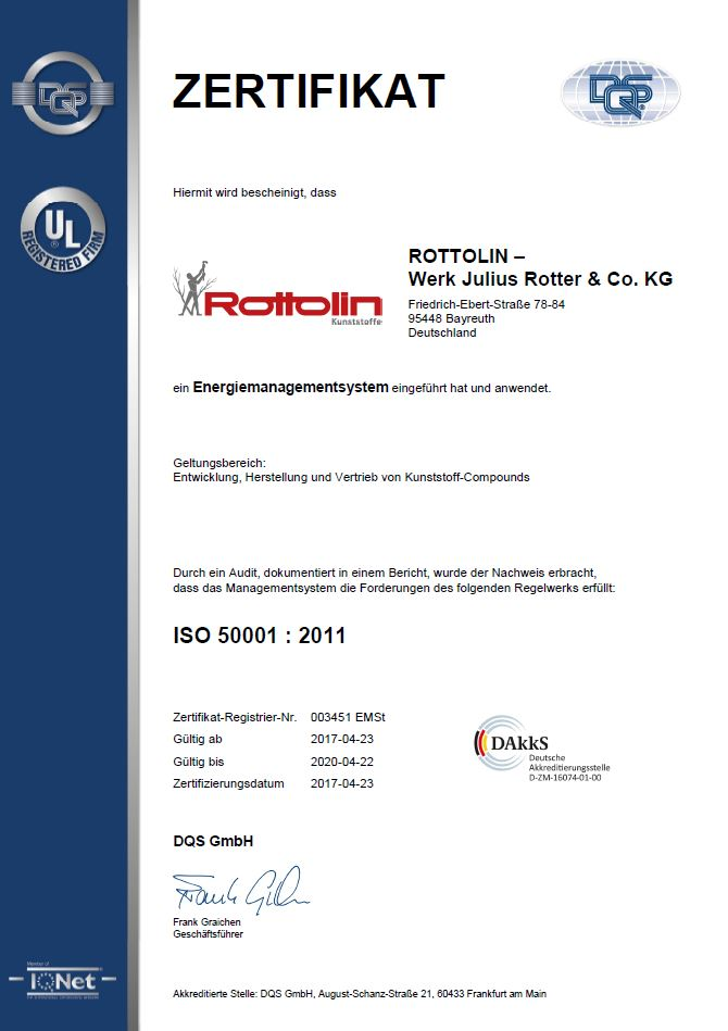 Rottolin-Werk Julius Rotter & Co. KG ISO 50001 : 2011 Energiemanagement